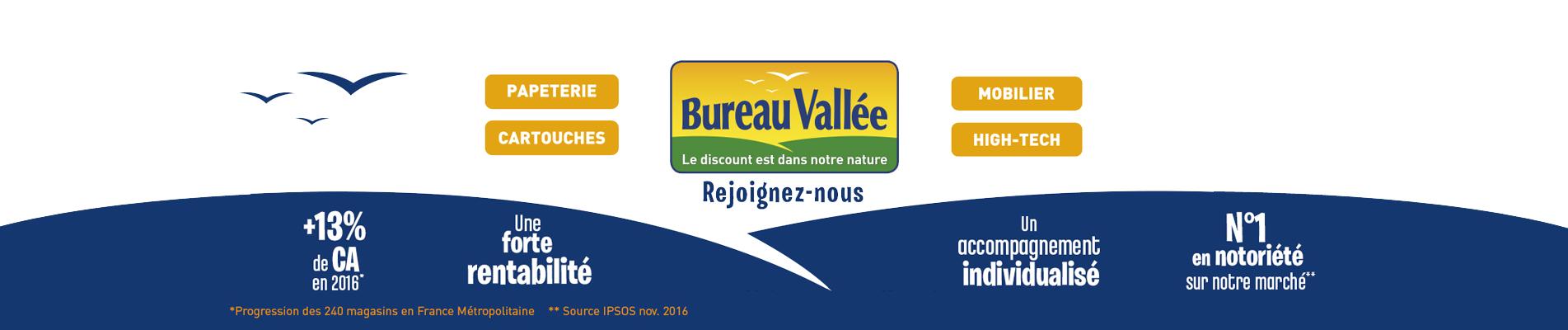 franchisé Bureau Vallée